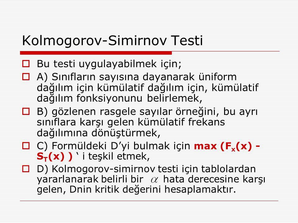 Kolmogorov-Simirnov Testi  Bu testi uygulayabilmek için;  A) Sınıfların sayısına dayanarak üniform dağılım için kümülatif dağılım için, kümülatif da