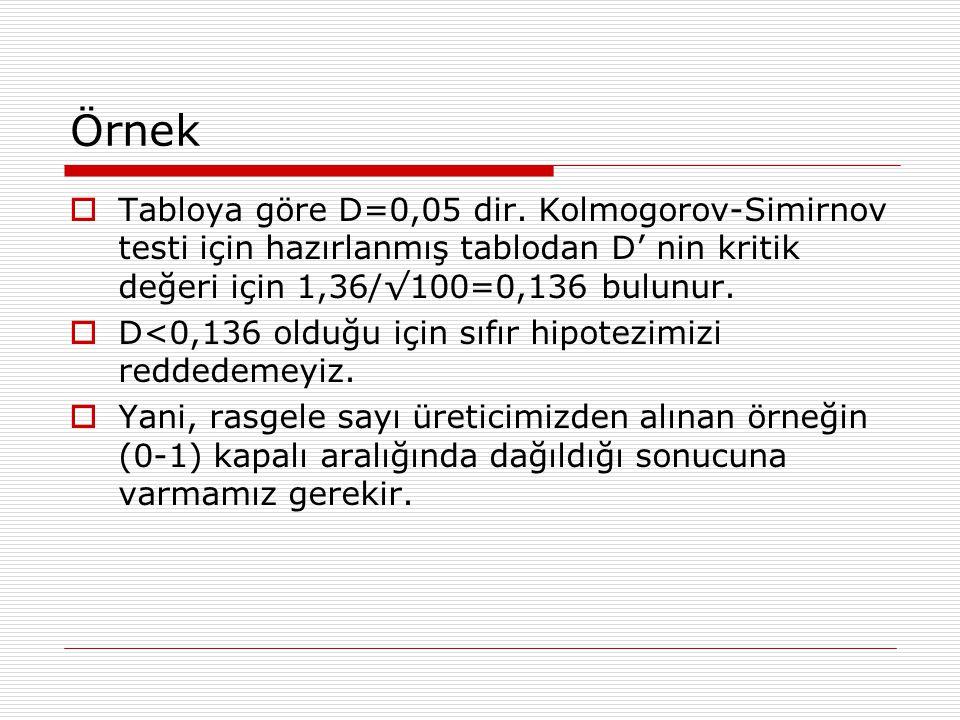 Örnek  Tabloya göre D=0,05 dir. Kolmogorov-Simirnov testi için hazırlanmış tablodan D' nin kritik değeri için 1,36/√100=0,136 bulunur.  D<0,136 oldu