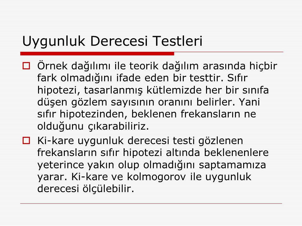 Uygunluk Derecesi Testleri  Örnek dağılımı ile teorik dağılım arasında hiçbir fark olmadığını ifade eden bir testtir. Sıfır hipotezi, tasarlanmış küt