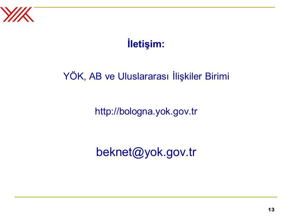 13 İletişim: YÖK, AB ve Uluslararası İlişkiler Birimi http://bologna.yok.gov.tr beknet@yok.gov.tr