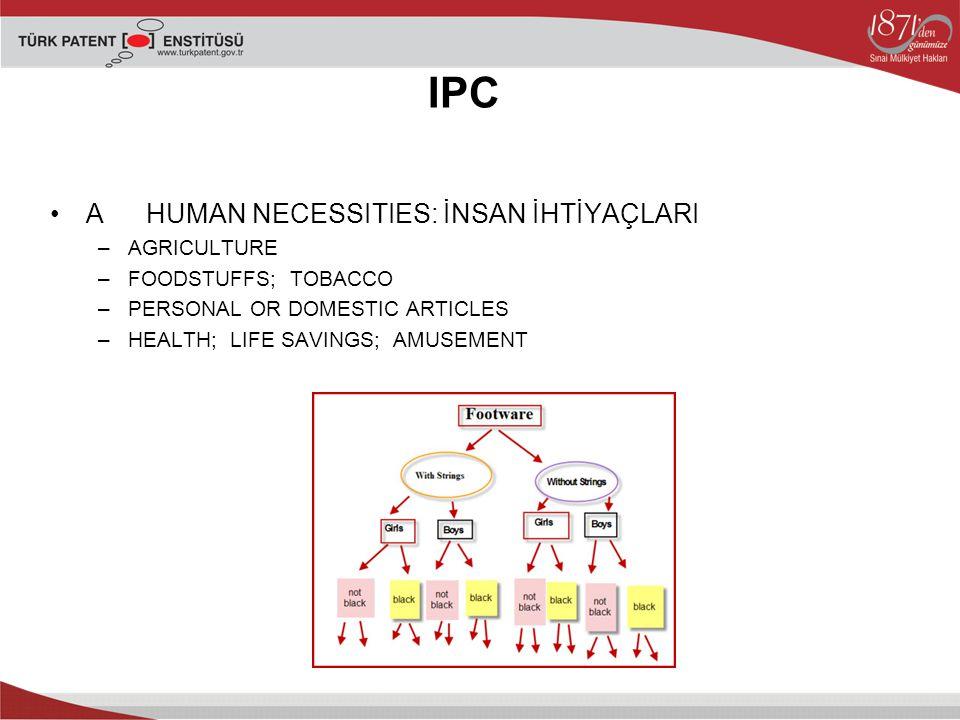 IPC AHUMAN NECESSITIES: İNSAN İHTİYAÇLARI –AGRICULTURE –FOODSTUFFS; TOBACCO –PERSONAL OR DOMESTIC ARTICLES –HEALTH; LIFE SAVINGS; AMUSEMENT