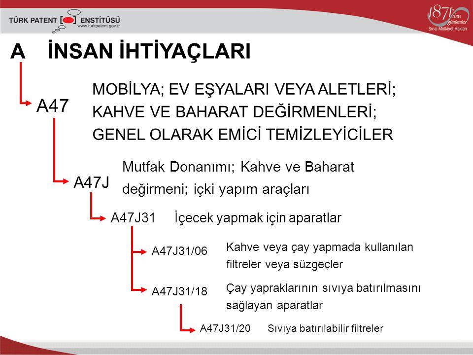 A A47 A47J A47J31 A47J31/06 A47J31/18 İNSAN İHTİYAÇLARI MOBİLYA; EV EŞYALARI VEYA ALETLERİ; KAHVE VE BAHARAT DEĞİRMENLERİ; GENEL OLARAK EMİCİ TEMİZLEYİCİLER Mutfak Donanımı; Kahve ve Baharat değirmeni; içki yapım araçları İçecek yapmak için aparatlar Kahve veya çay yapmada kullanılan filtreler veya süzgeçler Çay yapraklarının sıvıya batırılmasını sağlayan aparatlar Sıvıya batırılabilir filtrelerA47J31/20