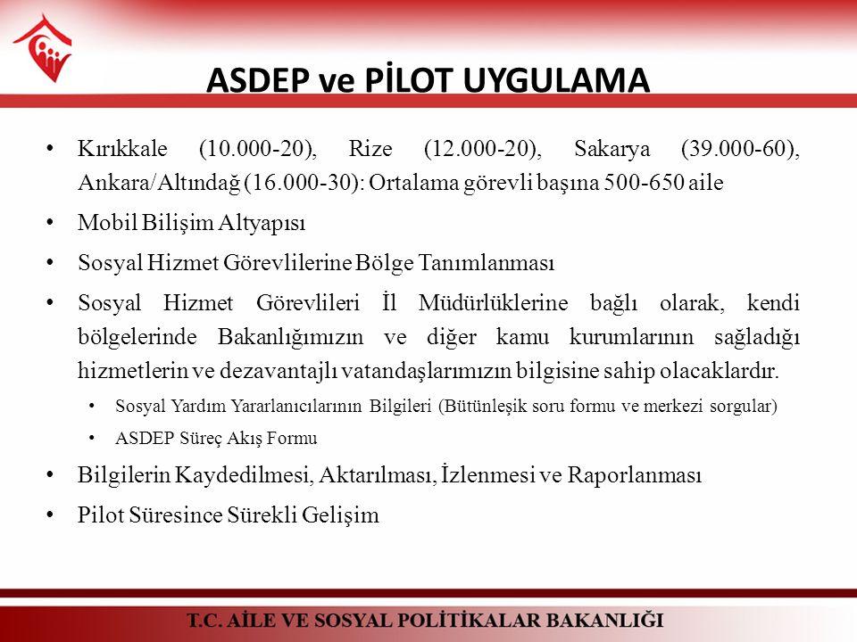 ASDEP ve PİLOT UYGULAMA Kırıkkale (10.000-20), Rize (12.000-20), Sakarya (39.000-60), Ankara/Altındağ (16.000-30): Ortalama görevli başına 500-650 ail