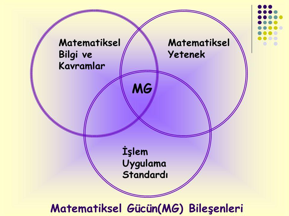 Matematiksel Bilgi ve Kavramlar Matematiksel Yetenek İşlem Uygulama Standardı MG Matematiksel Gücün(MG) Bileşenleri