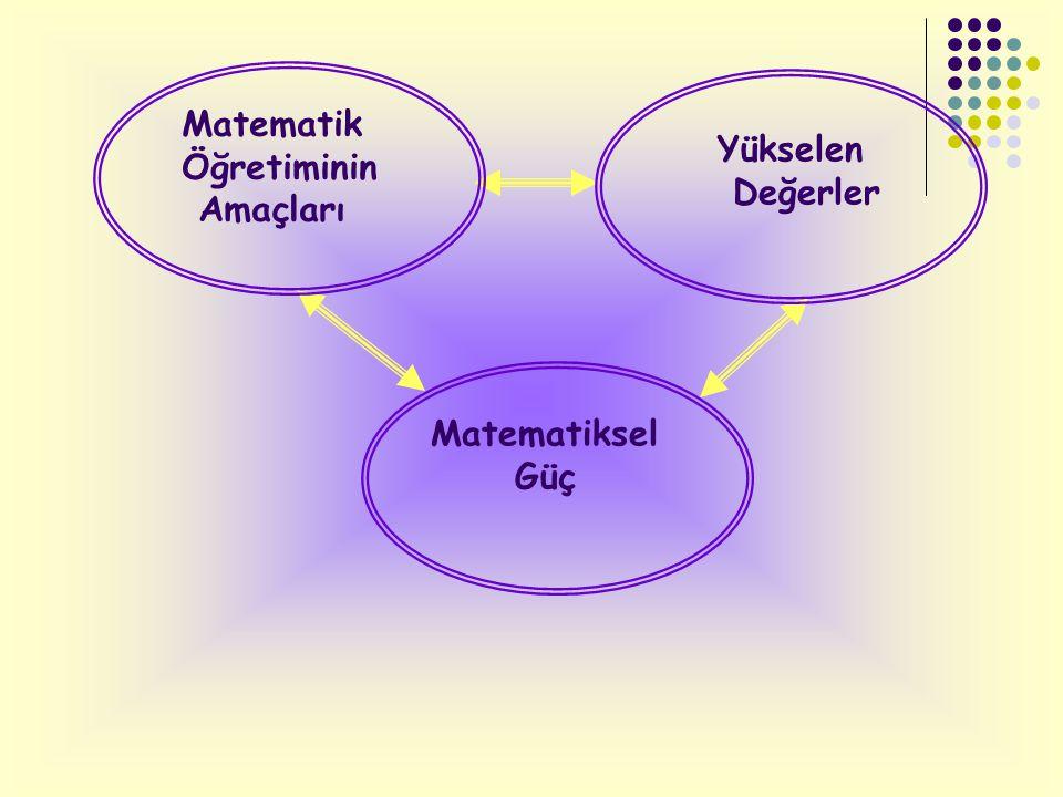 Matematik Öğretiminin Amaçları Yükselen Değerler Matematiksel Güç