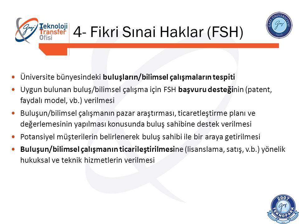 Üniversite bünyesindeki buluşların/bilimsel çalışmaların tespiti Uygun bulunan buluş/bilimsel çalışma için FSH başvuru desteğinin (patent, faydalı mod