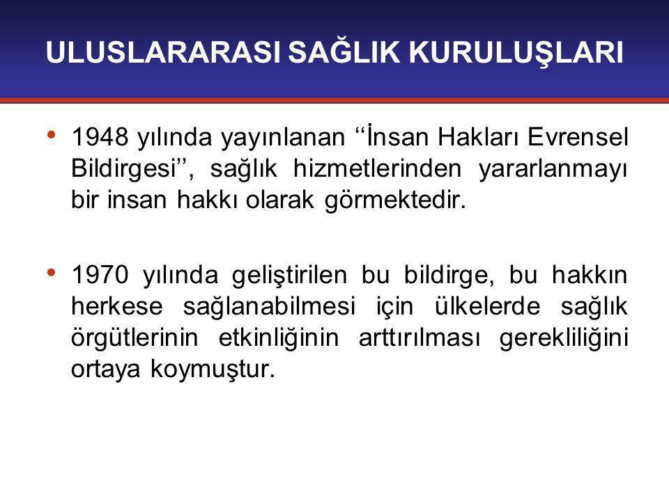 1948 yılında yayınlanan ''İnsan Hakları Evrensel Bildirgesi'', sağlık hizmetlerinden yararlanmayı bir insan hakkı olarak görmektedir.