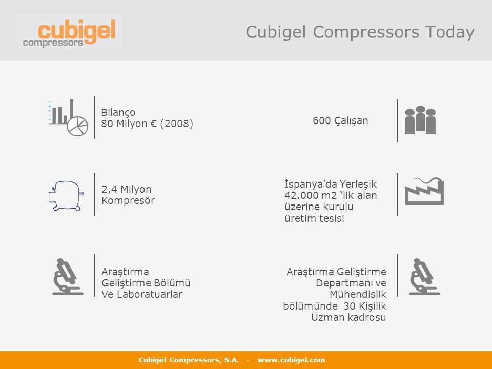 Cubigel Compressors, S.A. · www.cubigel.com Cubigel Compressors Today 600 Çalışan İspanya'da Yerleşik 42.000 m2 'lik alan üzerine kurulu üretim tesisi