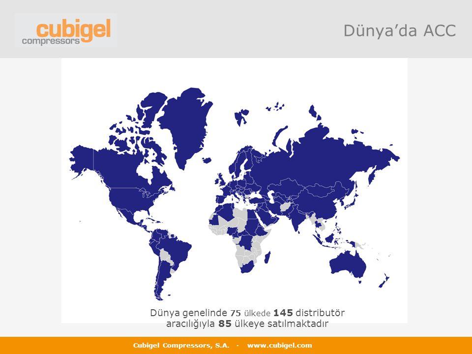 Cubigel Compressors, S.A. · www.cubigel.com Dünya'da ACC Dünya genelinde 75 ülkede 145 distributör aracılığıyla 85 ülkeye satılmaktadır