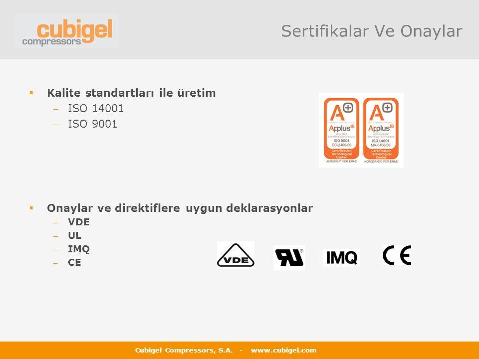 Cubigel Compressors, S.A. · www.cubigel.com Sertifikalar Ve Onaylar  Kalite standartları ile üretim ISO 14001 ISO 9001  Onaylar ve direktiflere uy