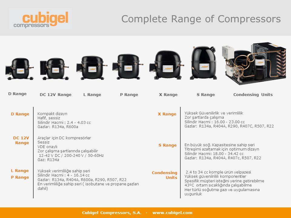 Cubigel Compressors, S.A. · www.cubigel.com Complete Range of Compressors X Range D Range L RangeP RangeS RangeDC 12V RangeCondensing Units Kompakt di
