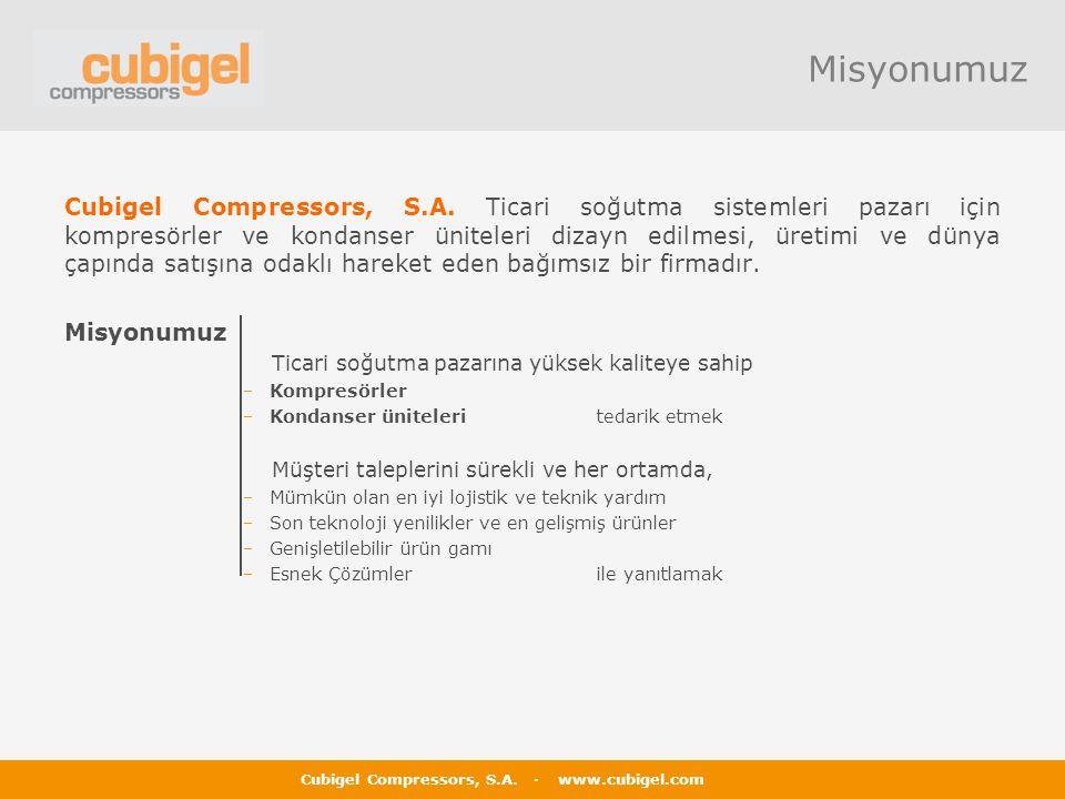 Cubigel Compressors, S.A. · www.cubigel.com Misyonumuz Cubigel Compressors, S.A. Ticari soğutma sistemleri pazarı için kompresörler ve kondanser ünite