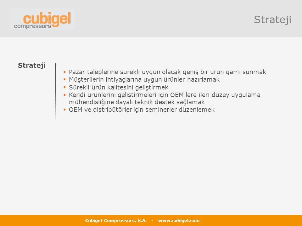 Cubigel Compressors, S.A. · www.cubigel.com Strateji  Pazar taleplerine sürekli uygun olacak geniş bir ürün gamı sunmak  Müşterilerin ihtiyaçlarına