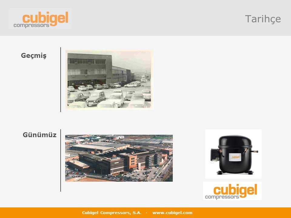 Cubigel Compressors, S.A. · www.cubigel.com Tarihçe Geçmiş Günümüz