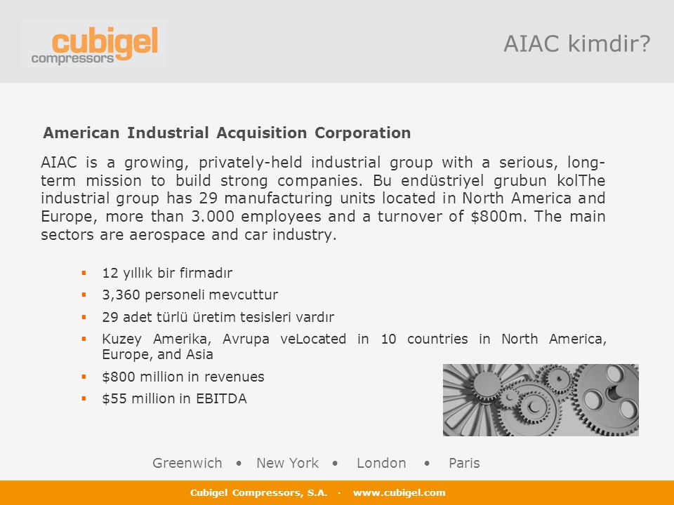 Cubigel Compressors, S.A. · www.cubigel.com AIAC kimdir? AIAC is a growing, privately-held industrial group with a serious, long- term mission to buil
