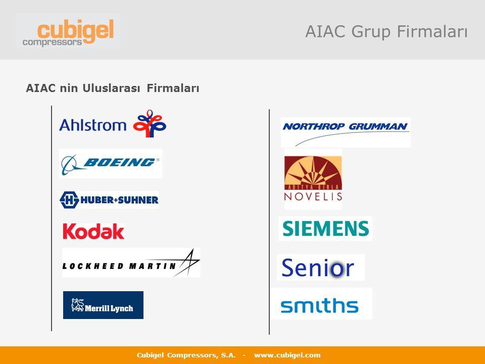 Cubigel Compressors, S.A. · www.cubigel.com AIAC Grup Firmaları AIAC nin Uluslarası Firmaları