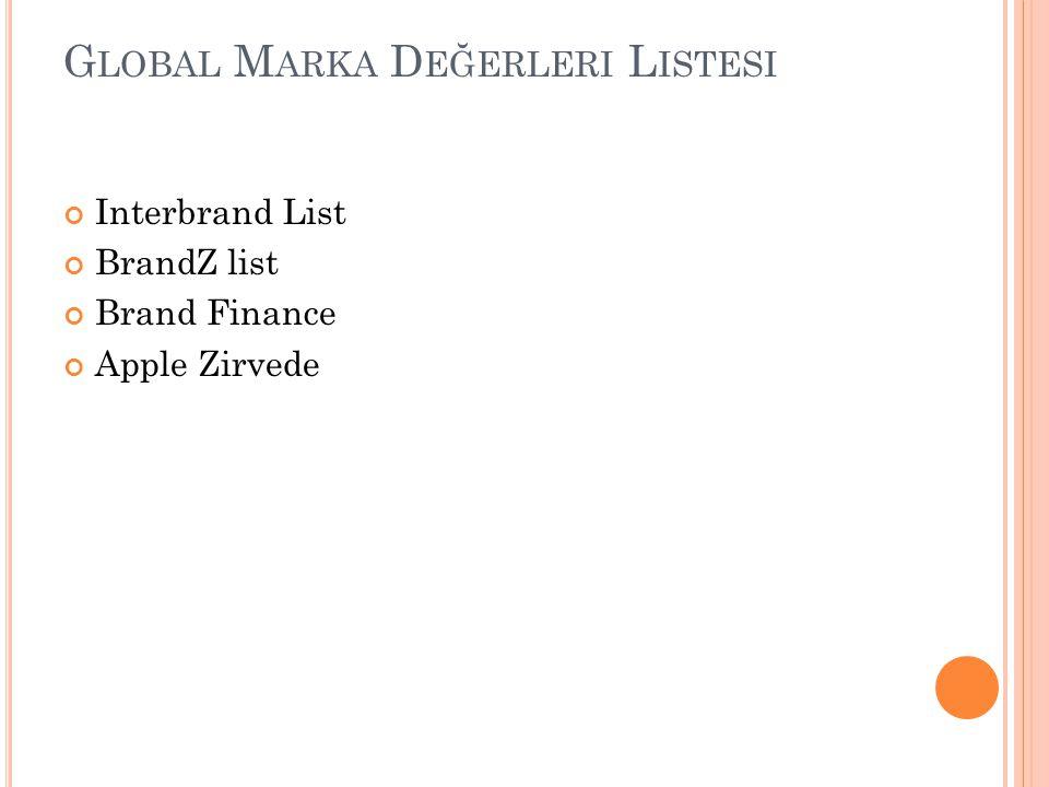 G LOBAL M ARKA D EĞERLERI L ISTESI Interbrand List BrandZ list Brand Finance Apple Zirvede