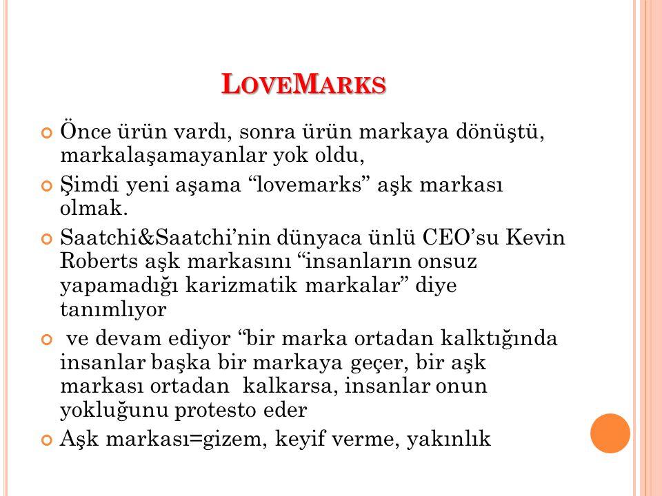 """L OVE M ARKS Önce ürün vardı, sonra ürün markaya dönüştü, markalaşamayanlar yok oldu, Şimdi yeni aşama """"lovemarks"""" aşk markası olmak. Saatchi&Saatchi'"""