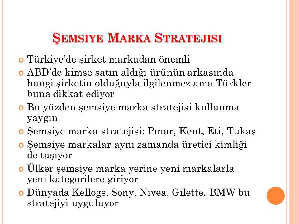Ş EMSIYE M ARKA S TRATEJISI Türkiye'de şirket markadan önemli ABD'de kimse satın aldığı ürünün arkasında hangi şirketin olduğuyla ilgilenmez ama Türkl