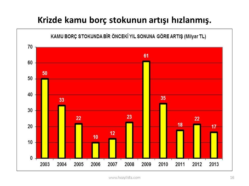 16 Krizde kamu borç stokunun artışı hızlanmış. www.hozyildiz.com