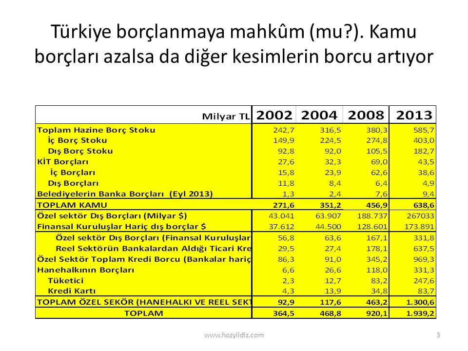 44 Borç stoku nasıl oluşuyor.(2012 - Milyar TL) (Fazla borçlanma kasada, rezerv olarak saklanıyor.