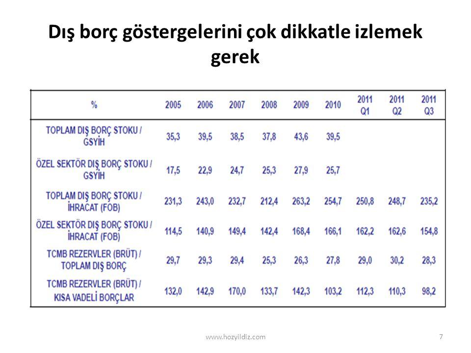 18 Kur hareketleri, TL bazında dış borçlar gösterimini etkiliyor. www.hozyildiz.com
