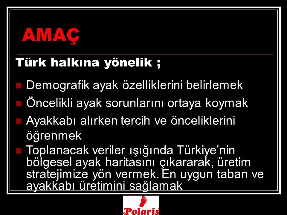 Türk halkına yönelik ; Demografik ayak özelliklerini belirlemek Öncelikli ayak sorunlarını ortaya koymak Ayakkabı alırken tercih ve önceliklerini öğrenmek Toplanacak veriler ışığında Türkiye'nin bölgesel ayak haritasını çıkararak, üretim stratejimize yön vermek.