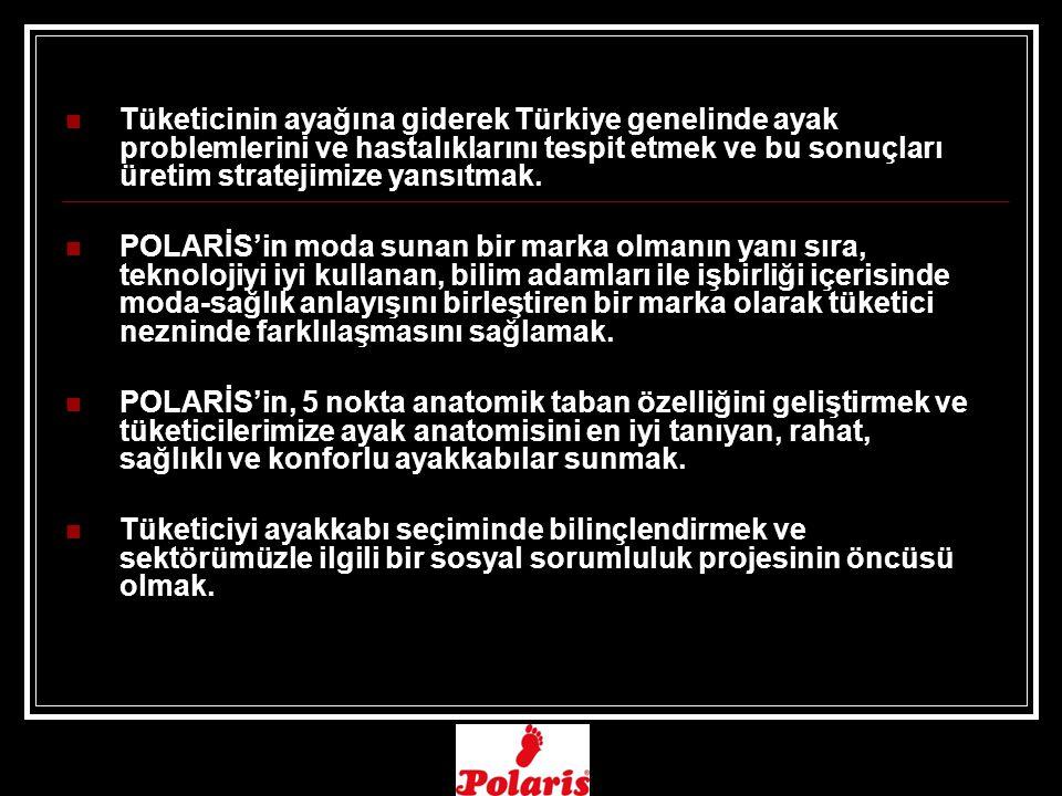 Tüketicinin ayağına giderek Türkiye genelinde ayak problemlerini ve hastalıklarını tespit etmek ve bu sonuçları üretim stratejimize yansıtmak.