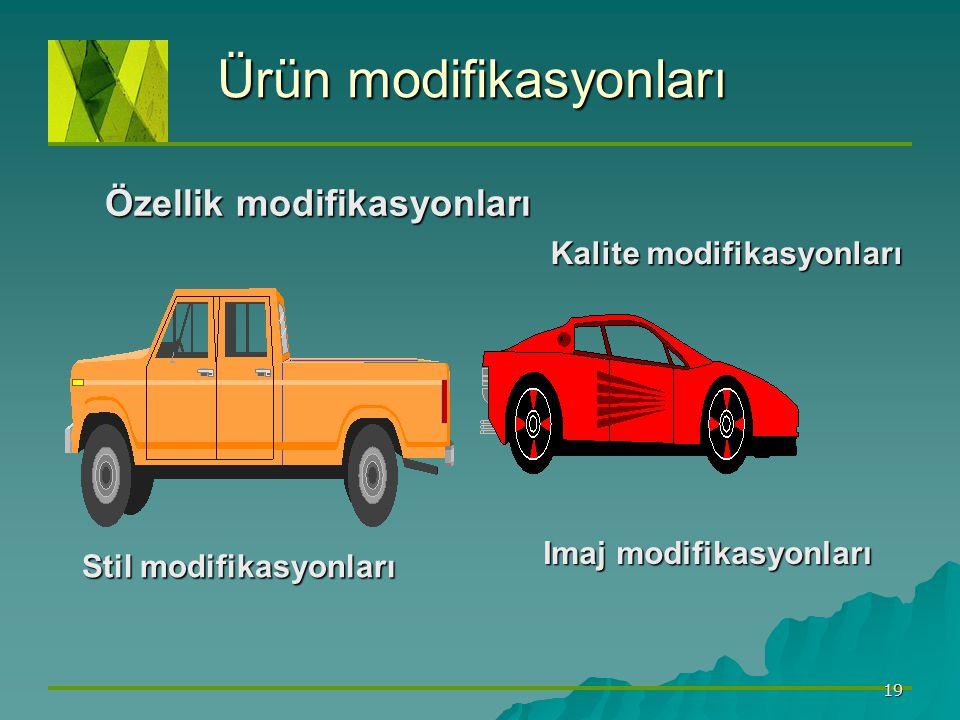 19 Ürün modifikasyonları Özellik modifikasyonları Kalite modifikasyonları Stil modifikasyonları Imaj modifikasyonları