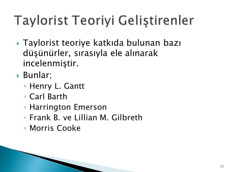  Taylorist teoriye katkıda bulunan bazı düşünürler, sırasıyla ele alınarak incelenmiştir.  Bunlar; ◦ Henry L. Gantt ◦ Carl Barth ◦ Harrington Emerso