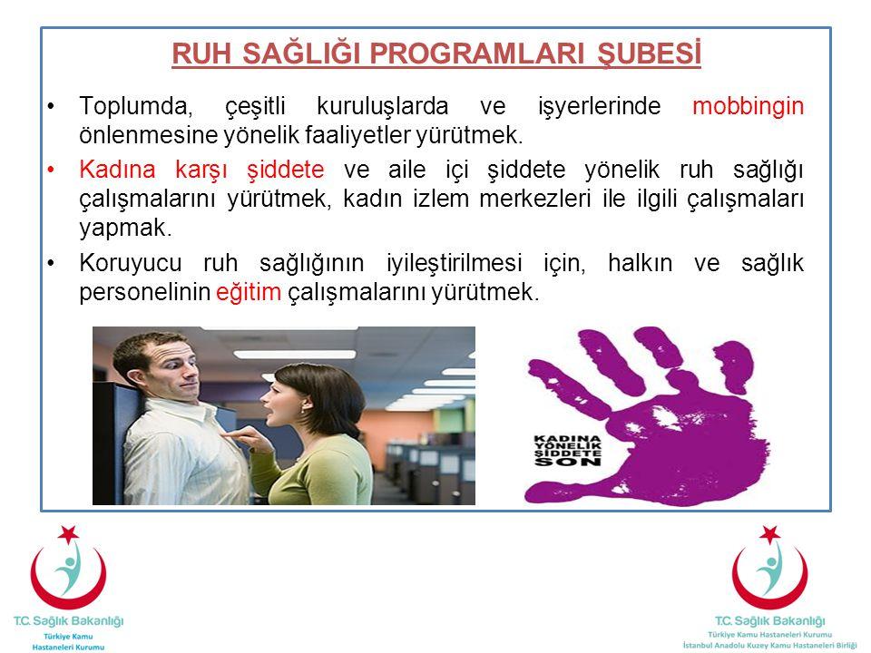RUH SAĞLIĞI PROGRAMLARI ŞUBESİ Toplumda, çeşitli kuruluşlarda ve işyerlerinde mobbingin önlenmesine yönelik faaliyetler yürütmek. Kadına karşı şiddete