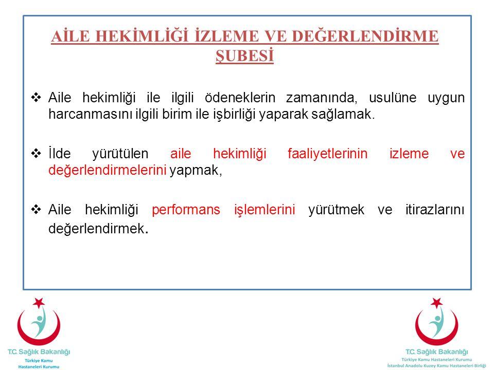 OBEZİTE, DİYABET VE METABOLİK HASTALIKLAR ŞUBESİ Türkiye Sağlıklı Beslenme ve Hareketli Hayat Programı nın il düzeyinde yürütülmesini sağlamak.