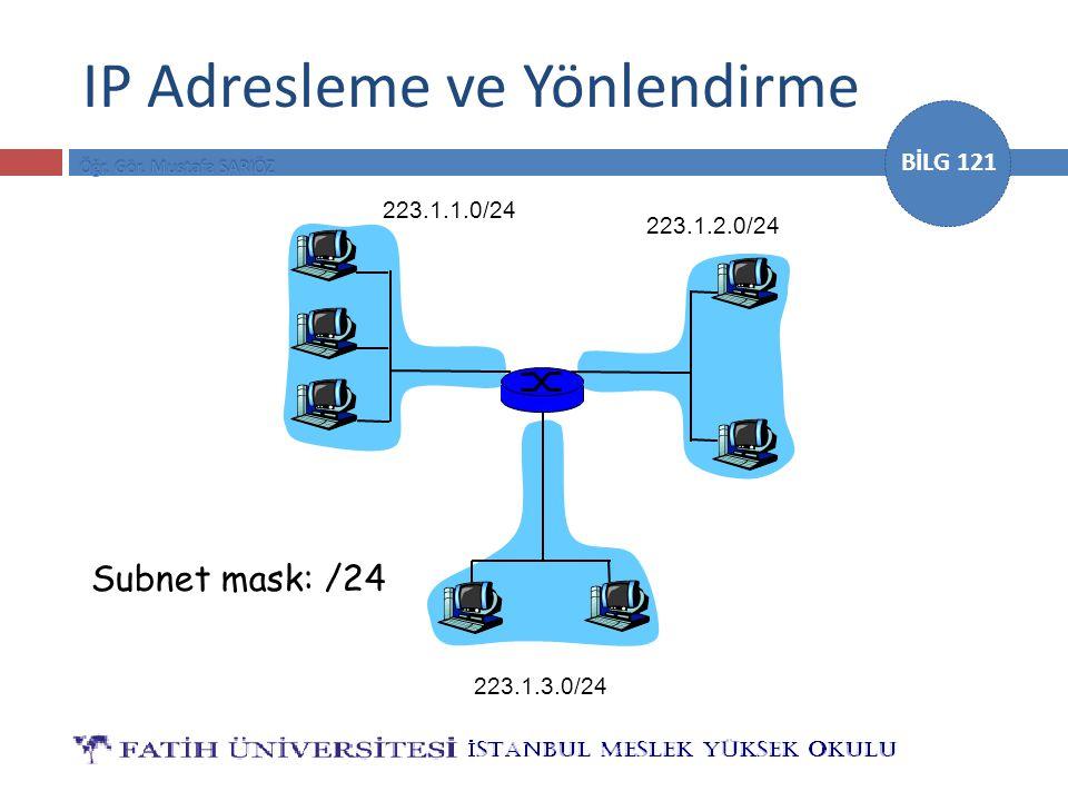 BİLG 121 IP Adresleme ve Yönlendirme 223.1.1.0/24 223.1.2.0/24 223.1.3.0/24 Subnet mask: /24