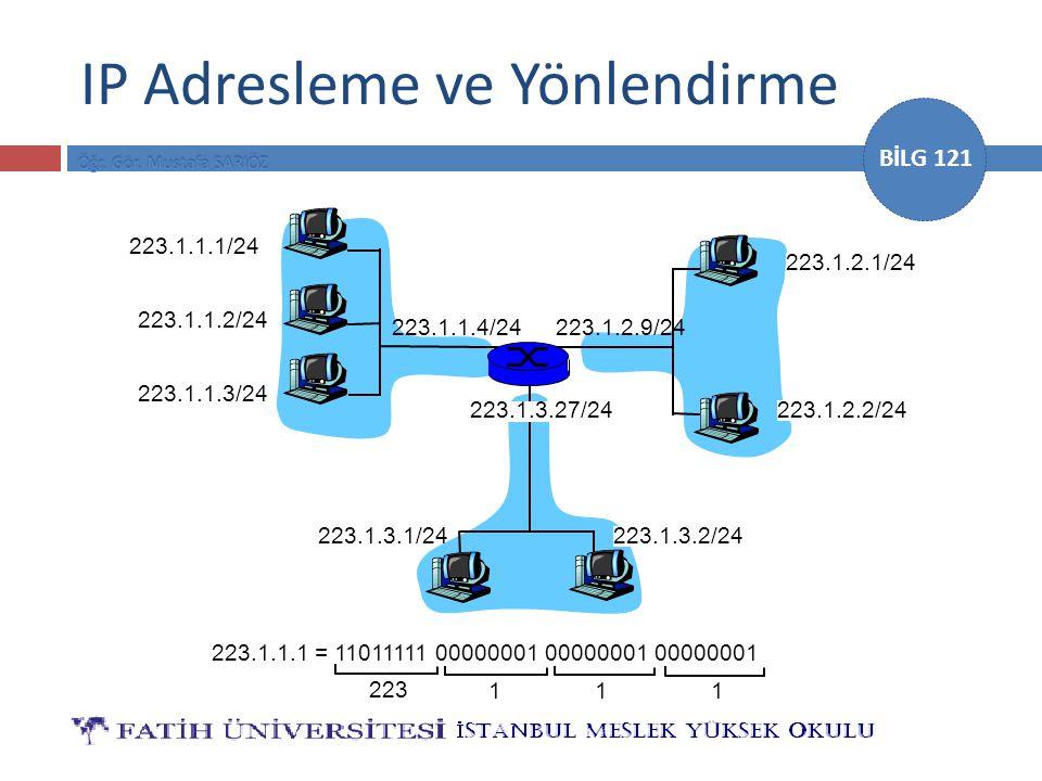 BİLG 121 IP Adresleme ve Yönlendirme 223.1.1.1/24 223.1.1.2/24 223.1.1.3/24 223.1.1.4/24223.1.2.9/24 223.1.2.2/24 223.1.2.1/24 223.1.3.2/24223.1.3.1/2