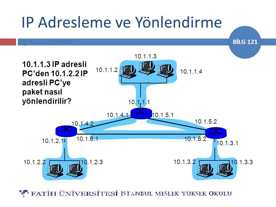BİLG 121 IP Adresleme ve Yönlendirme 10.1.1.2 10.1.1.1 10.1.1.4 10.1.2.3 10.1.2.2 10.1.2.1 10.1.3.3 10.1.3.2 10.1.3.1 10.1.1.3 10.1.5.1 10.1.5.2 10.1.