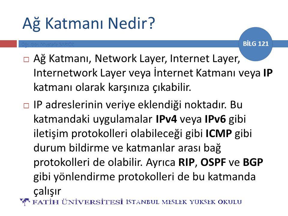 BİLG 121 Ağ Katmanı Nedir?  Ağ Katmanı, Network Layer, Internet Layer, Internetwork Layer veya İnternet Katmanı veya IP katmanı olarak karşınıza çıka