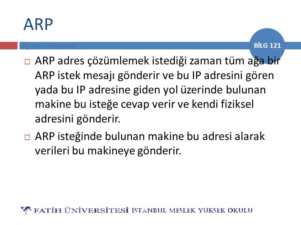 BİLG 121 ARP  ARP adres çözümlemek istediği zaman tüm ağa bir ARP istek mesajı gönderir ve bu IP adresini gören yada bu IP adresine giden yol üzerind