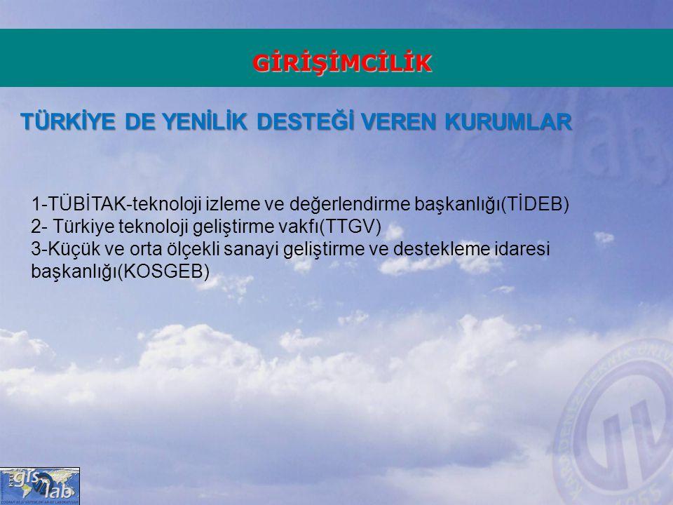 GİRİŞİMCİLİK TÜRKİYE DE YENİLİK DESTEĞİ VEREN KURUMLAR 1-TÜBİTAK-teknoloji izleme ve değerlendirme başkanlığı(TİDEB) 2- Türkiye teknoloji geliştirme v