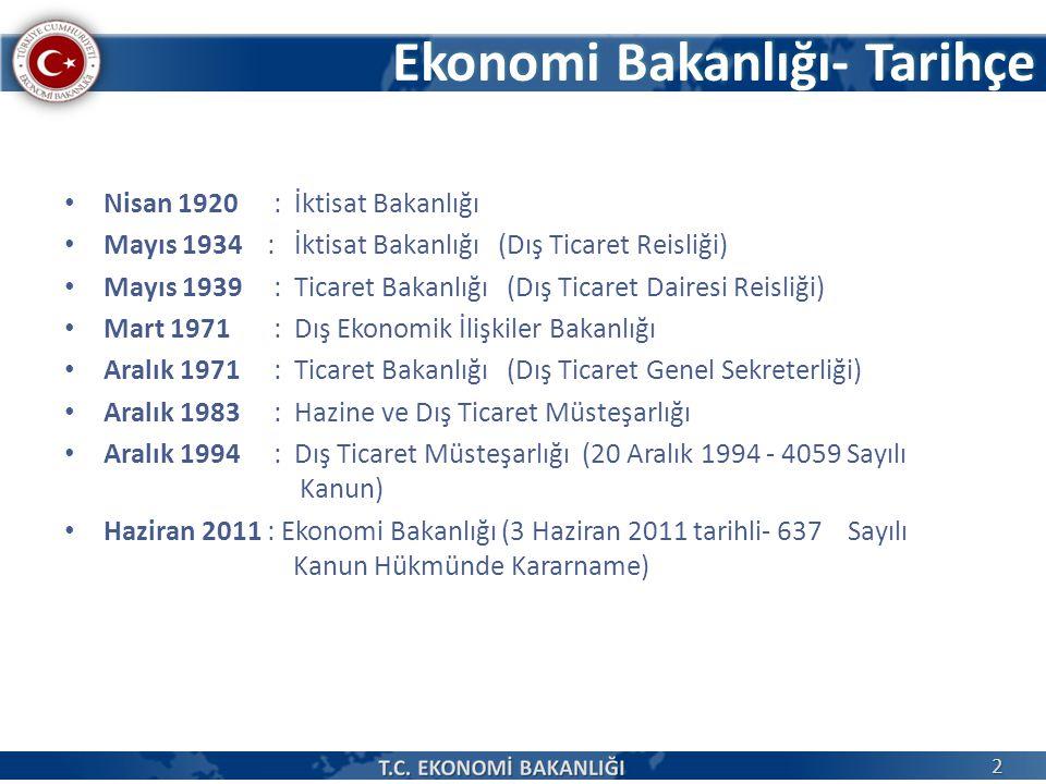  2012 yılının Ocak-Haziran döneminde Türkiye'ye net doğrudan uluslararası yatırım girişi 8,2 milyar dolar seviyesinde gerçekleşerek, 2011 yılının aynı dönemine kıyasla %20,9 oranında artmıştır.
