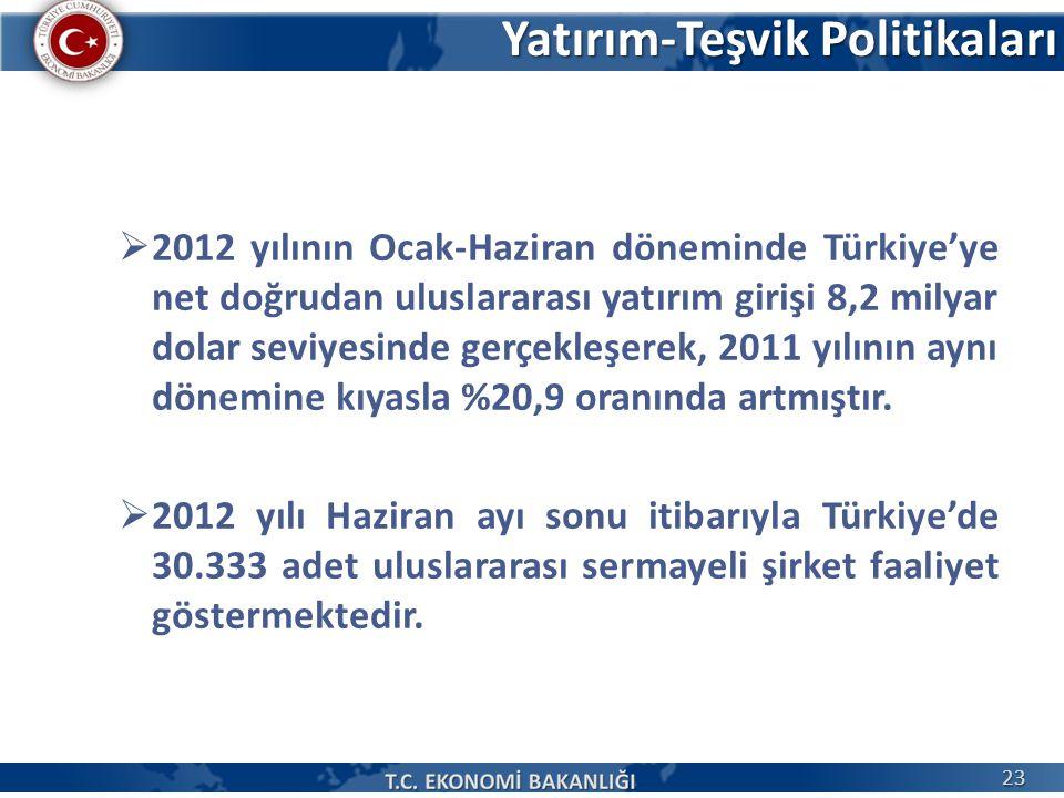  2012 yılının Ocak-Haziran döneminde Türkiye'ye net doğrudan uluslararası yatırım girişi 8,2 milyar dolar seviyesinde gerçekleşerek, 2011 yılının ayn