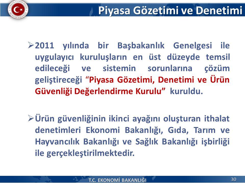 """ 2011 yılında bir Başbakanlık Genelgesi ile uygulayıcı kuruluşların en üst düzeyde temsil edileceği ve sistemin sorunlarına çözüm geliştireceği """"Piya"""