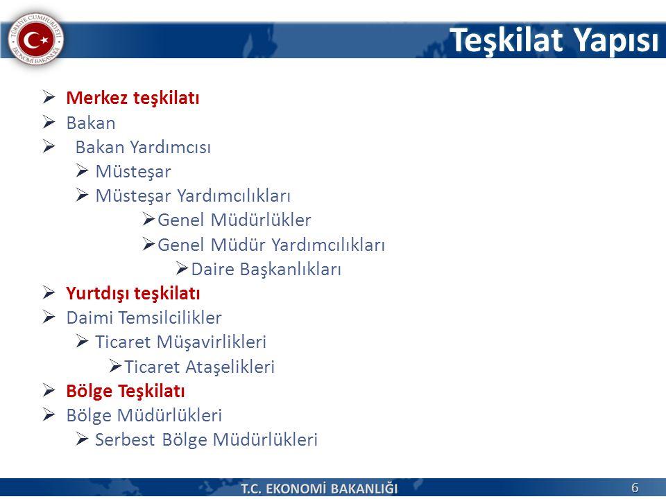  Merkez teşkilatı  Bakan  Bakan Yardımcısı  Müsteşar  Müsteşar Yardımcılıkları  Genel Müdürlükler  Genel Müdür Yardımcılıkları  Daire Başkanlı