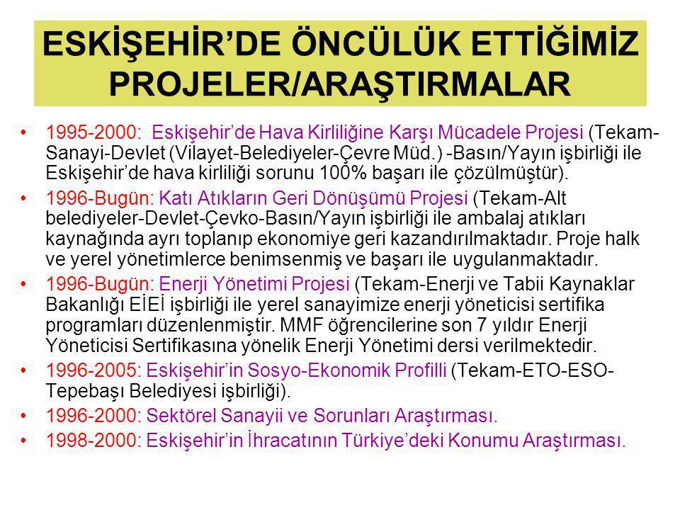 ESKİŞEHİR'DE ÖNCÜLÜK ETTİĞİMİZ PROJELER/ARAŞTIRMALAR 1995-2000: Eskişehir'de Hava Kirliliğine Karşı Mücadele Projesi (Tekam- Sanayi-Devlet (Vilayet-Belediyeler-Çevre Müd.) -Basın/Yayın işbirliği ile Eskişehir'de hava kirliliği sorunu 100% başarı ile çözülmüştür).