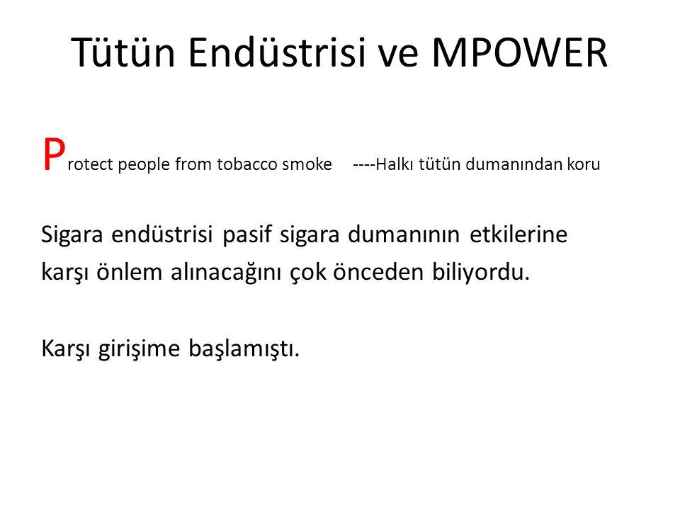 Tütün Endüstrisi ve MPOWER P rotect people from tobacco smoke ----Halkı tütün dumanından koru Sigara endüstrisi pasif sigara dumanının etkilerine karşı önlem alınacağını çok önceden biliyordu.