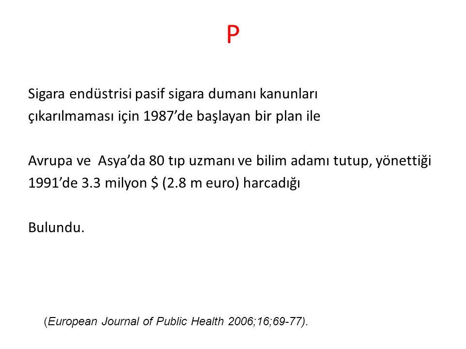 P Sigara endüstrisi pasif sigara dumanı kanunları çıkarılmaması için 1987'de başlayan bir plan ile Avrupa ve Asya'da 80 tıp uzmanı ve bilim adamı tutup, yönettiği 1991'de 3.3 milyon $ (2.8 m euro) harcadığı Bulundu.