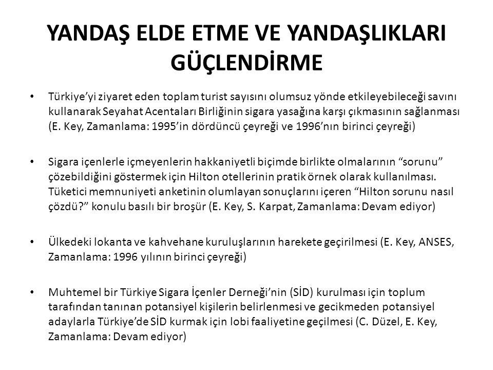 YANDAŞ ELDE ETME VE YANDAŞLIKLARI GÜÇLENDİRME Türkiye'yi ziyaret eden toplam turist sayısını olumsuz yönde etkileyebileceği savını kullanarak Seyahat Acentaları Birliğinin sigara yasağına karşı çıkmasının sağlanması (E.
