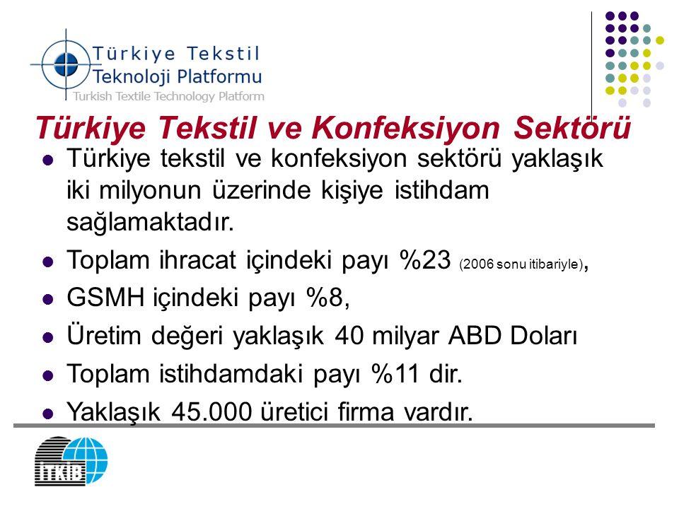 Türkiye Tekstil ve Konfeksiyon Sektörü Türkiye tekstil ve konfeksiyon sektörü yaklaşık iki milyonun üzerinde kişiye istihdam sağlamaktadır. Toplam ihr