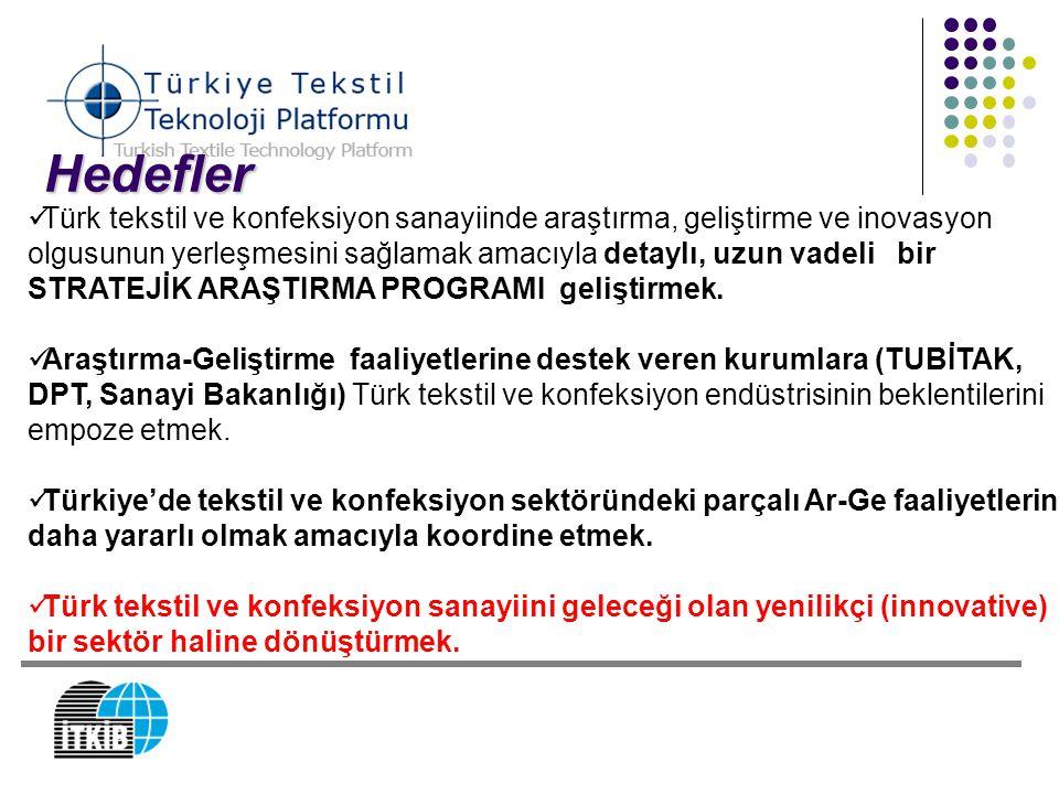 Hedefler Türk tekstil ve konfeksiyon sanayiinde araştırma, geliştirme ve inovasyon olgusunun yerleşmesini sağlamak amacıyla detaylı, uzun vadeli bir S