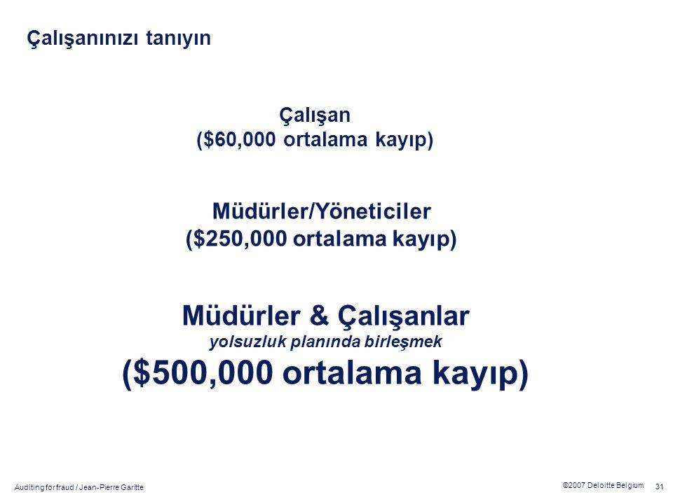 Auditing for fraud / Jean-Pierre Garitte 31 ©2007 Deloitte Belgium Çalışanınızı tanıyın Çalışan ($60,000 ortalama kayıp) Müdürler/Yöneticiler ($250,000 ortalama kayıp) Müdürler & Çalışanlar yolsuzluk planında birleşmek ($500,000 ortalama kayıp)