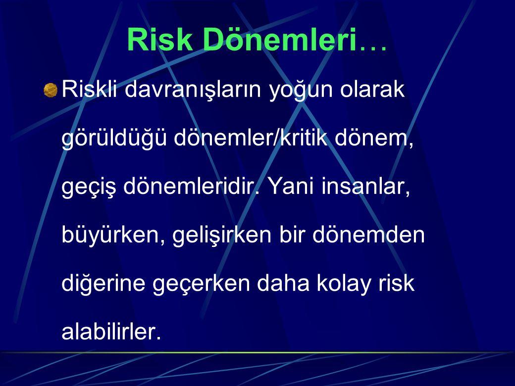 Risk Dönemleri… Riskli davranışların yoğun olarak görüldüğü dönemler/kritik dönem, geçiş dönemleridir. Yani insanlar, büyürken, gelişirken bir dönemde